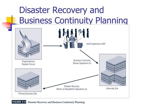 business continuity and disaster recovery plan template business continuity plan disaster recovery business