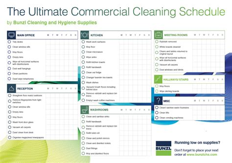 Office Cleaning List Template Budget Template Free Commercial Cleaning Template