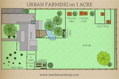 Our 2017 Farm Dreams & Projects! - Weed 'em & Reap 1 Acre Horse Farm Layout