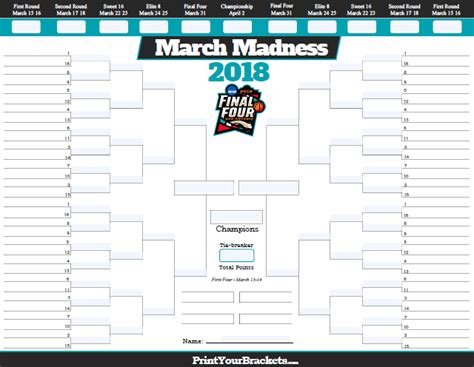 ncaa bracket template fillable 2018 march madness bracket editable ncaa bracket