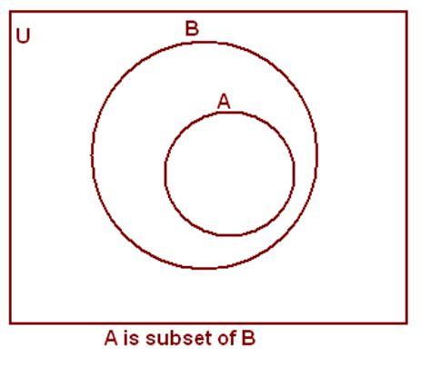 subset diagram venn diagram make a venn diagram math tutorvista