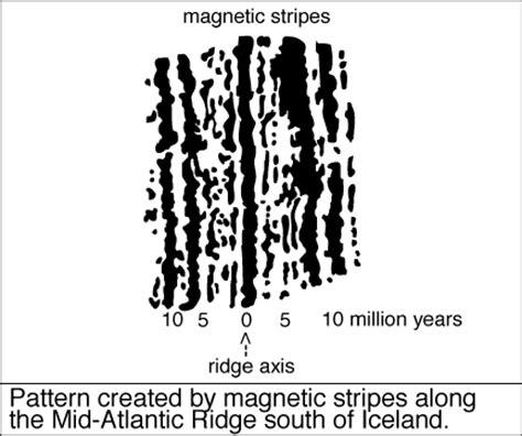 zebra pattern sea floor seafloor magnetic stripes reconsidered