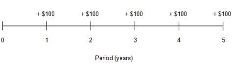 exle of cash flow timeline time value of money board of equalization