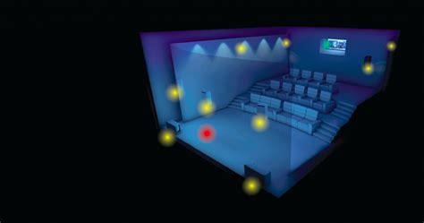 imax theatre millson technologies