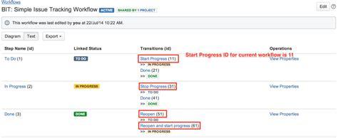 jira misc workflow extensions misc workflow extensions mastering jira workflow