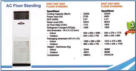 Freezer Box Merk Dast ac showcase chest freezer mesin cuci dast ac fujitsu semarang