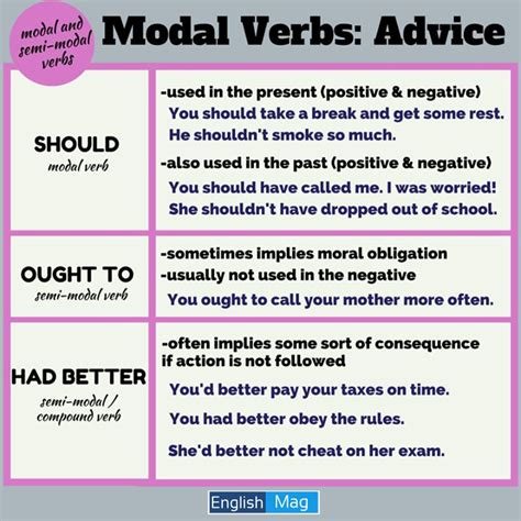 use of had better 273 best grammar images on