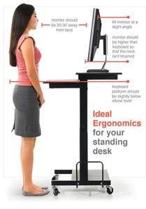 stand up desk ergonomics use a standing desk to treat back neck and shoulder