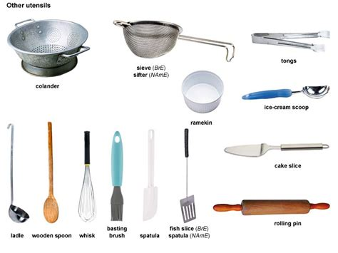 Kitchen Tools Images And Uses Spatula Noun Definition Pictures Pronunciation And