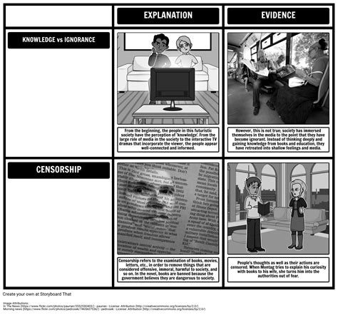 the themes of fahrenheit 451 fahrenheit 451 by ray bradbury lesson plan and student