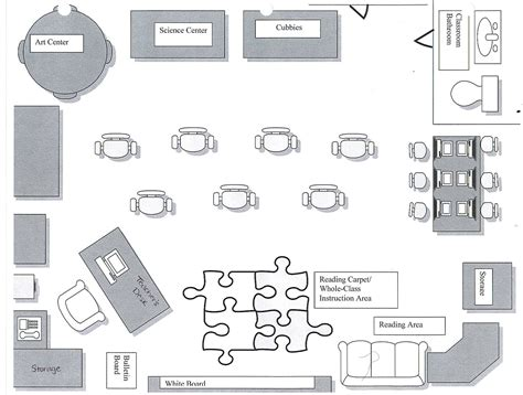 floor plans for preschool classrooms this is the basis for setting up my kindergarten