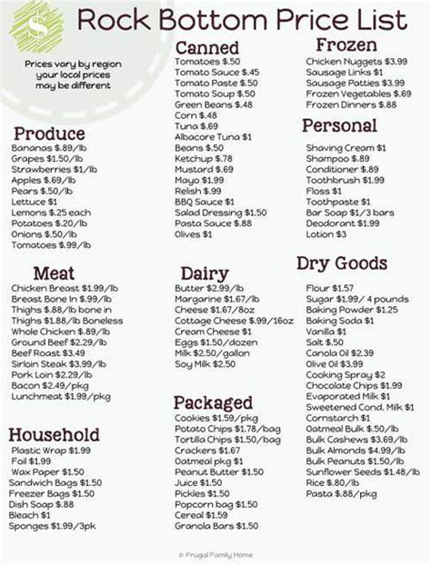 printable grocery list with prices know the deals rock bottom price list free printable