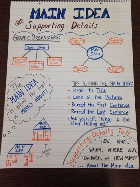 picture books to teach idea books for teaching idea second grade