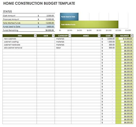 How To Complete A Spreadsheet by Free Monthly Budget Templates Smartsheet