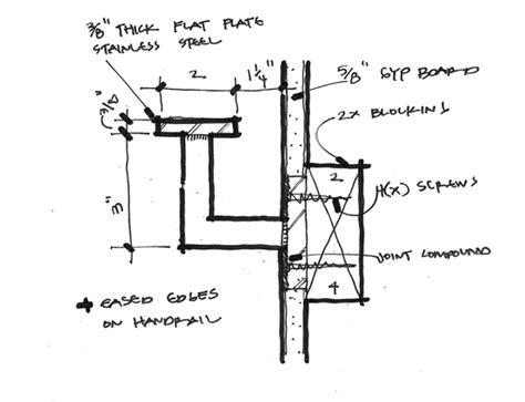 Handrail Detail Dwg handrail detail balconyhandrail detail 点力图库