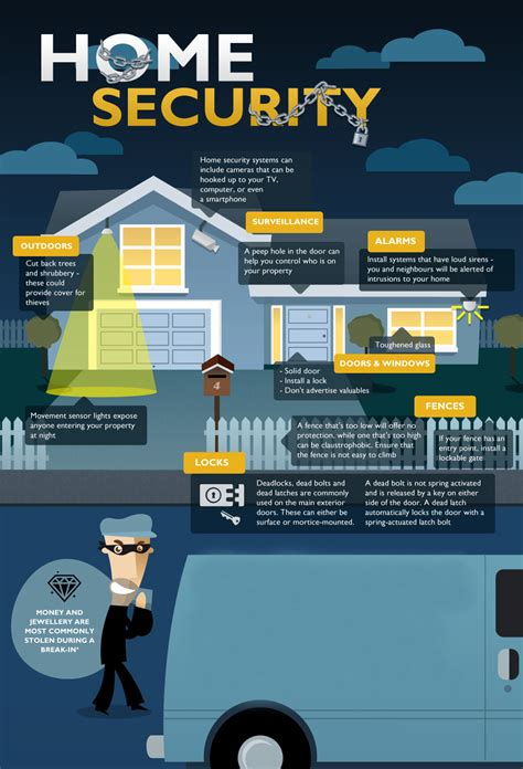 home security keep criminals out of your home