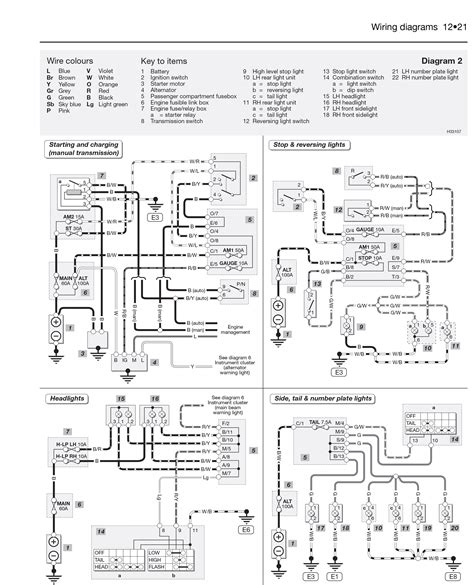 toyota yaris verso wiring diagram wiring diagram with