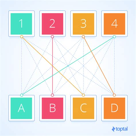 linear pattern matching algorithm a tutorial to bipartite matching algorithm toptal