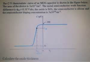 mos capacitor questions the c v characteristic curve of an mos capacitor i chegg