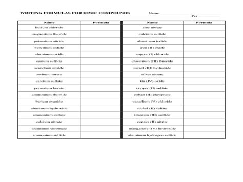 Atoms And Isotopes Worksheet Answer Key by Free Worksheet Isotope Notation Worksheet Phinixi