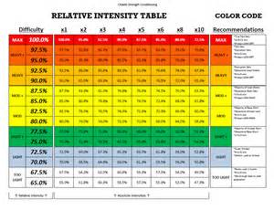 Bench Press Basics Juggernaut Method 2 0 Science Of Sports Performance