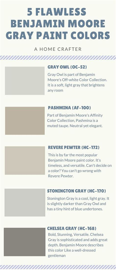 best 25 benjamin gray ideas on chelsea gray gray paint colors and gray paint