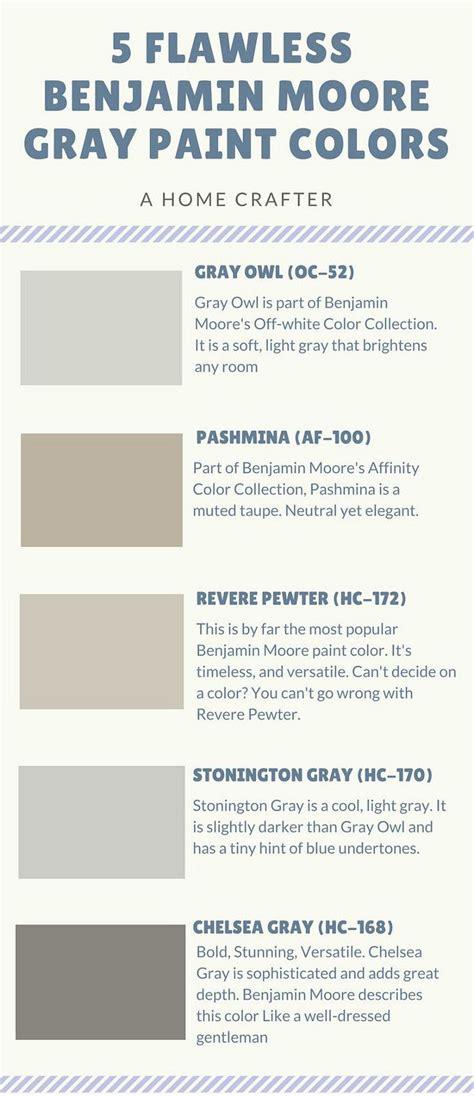 25 best ideas about benjamin moore on pinterest wall benjamin moore gray owl vs stonington gray comparing