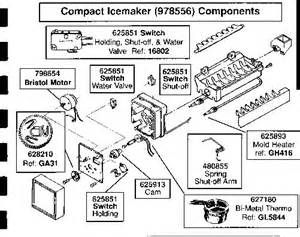 icemaker repair help appliance aid