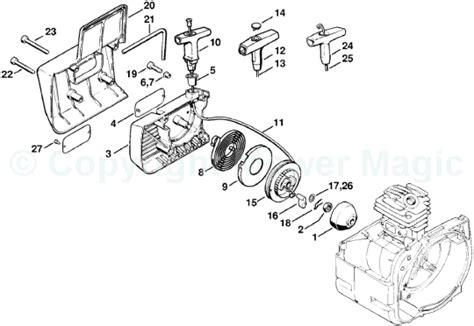 stihl fs 46 parts diagram stihl fs90r parts diagram stihl free engine image for