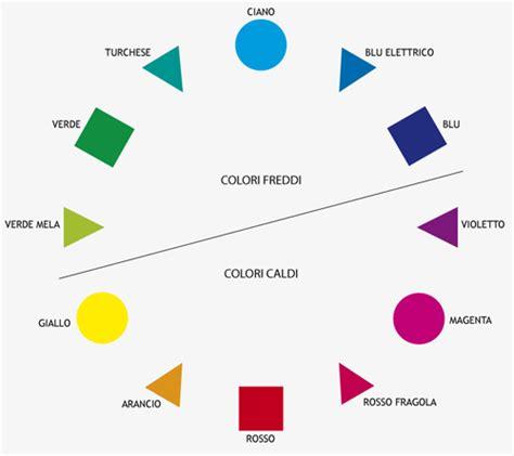 I Colori Freddi by 5 Cose Da Sapere Sui Colori Nel Design Agenziagrafica Net