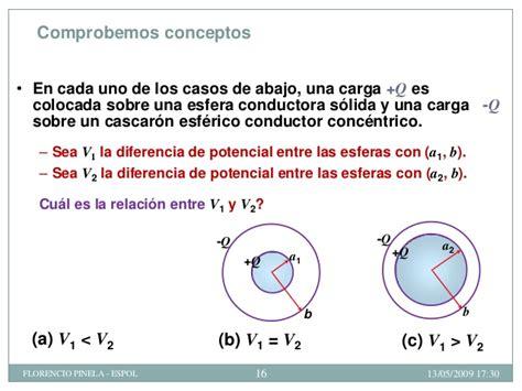 capacitor esferico concentrico capacitores f 237 sica c espol