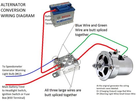 vw alternator conversion kit with al82 alternator vw