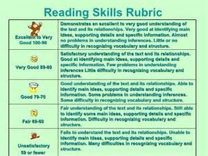 Reading Essay Rubric by Rubrics Presentation