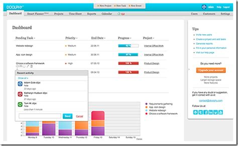 Assign Tasks And Comprehensively Track Project Progress With Doolphy Powerpoint Presentation Progress Dashboard Template