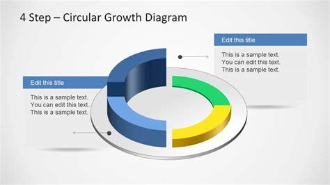 4 step circular growth diagram for powerpoint slidemodel