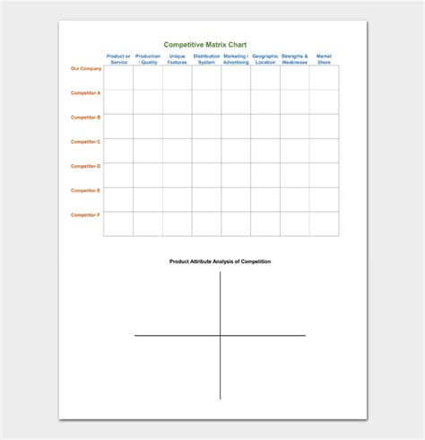 Competitive Analysis Template 7 For Word Excel Pdf Competitive Matrix Template