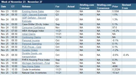 Bloomberg Earnings Calendar Search Results For Briefing Earnings Calendar Calendar