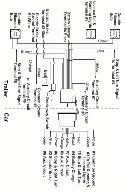 toyota tundra trailer wiring diagram trailer wiring