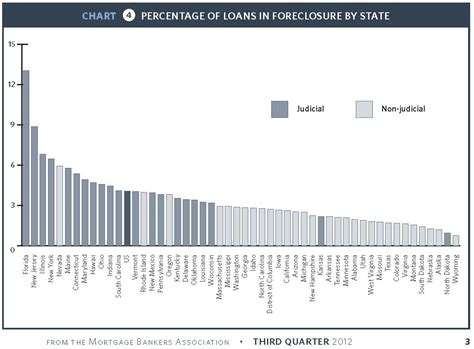 Mba Delinquency Status by Calculated Risk Serious Mortgage Delinquencies And In