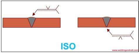 wiring diagram ford alternator f3vu aa wiring diagrams