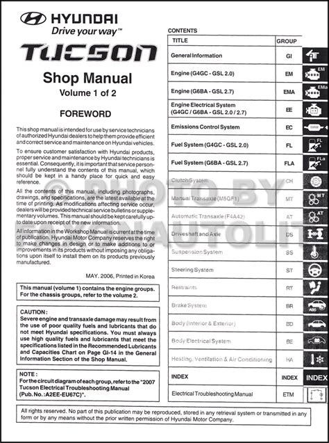 owners manual for a 2012 hyundai tucson service manual pdf 2006 hyundai tucson workshop manuals service manual repair manual download for a 2012 hyundai tucson hyundai tucson technical