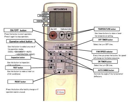 Mitsubishi Aircon Mode Air Conditioner Remote Symbols