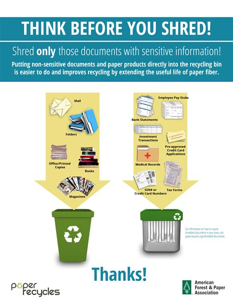 How To Dispose Of Shredded Documents