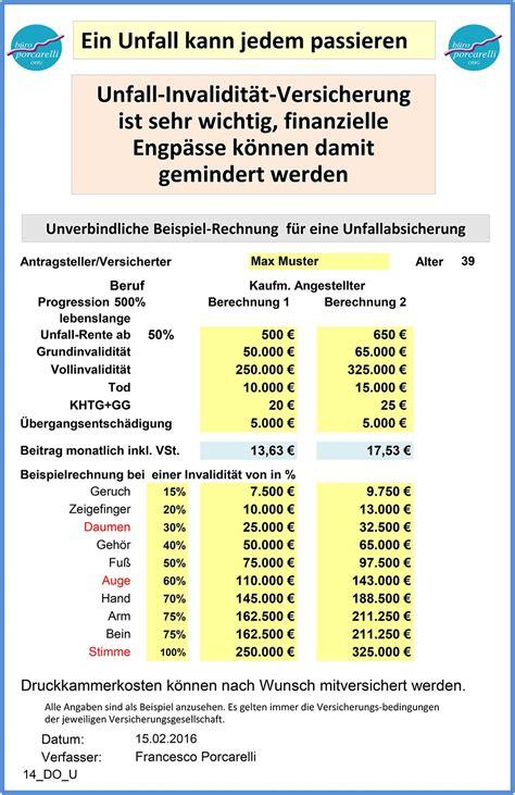 Motorrad Unfall Versicherung by Versicherungen B 252 Ro Porcarelli Ohg