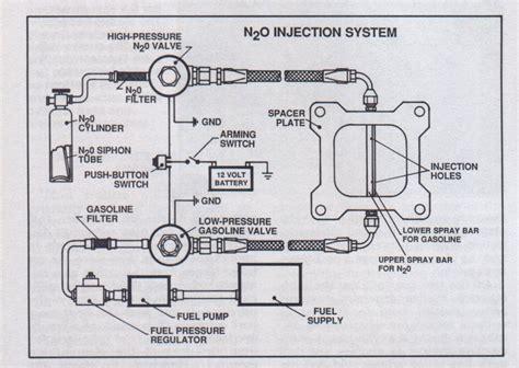 nitrous oxide wiring diagram nitrous get free image