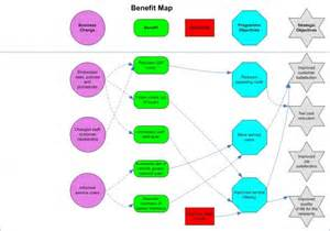 benefits realization plan template benefits realization plan template plan template