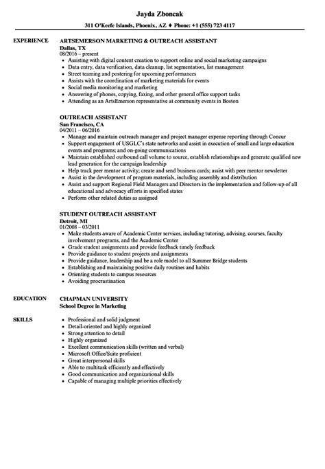 Outreach Specialist Sle Resume by Caign Worker Sle Resume Rn Resume Exle Free Templates For Cover Letters
