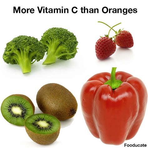 Can You Detox From Much Vitamin C by What 4 Foods Much More Vitamin C Than Oranges