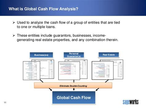global cash flow analysis what when why and how