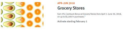 Discover Card Rewards Calendar Discover Bank Credit Card Cashback Calendar 2nd Quarter